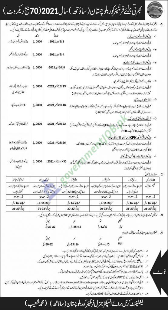 FC Jobs 2021 – Frontier Corps Balochistan