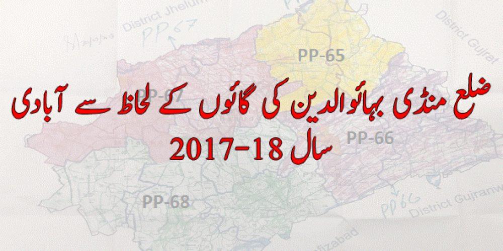 District Mandi Bahauddin Population | Tehsil Phalia Population | Tehsil Malakwal Population