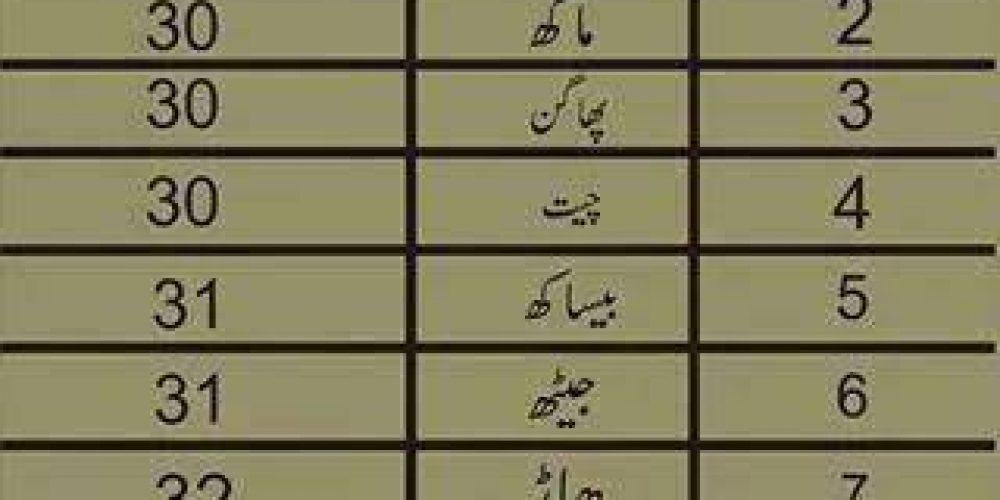Punjabi Date today punjabi date   Mandi Bahauddin